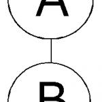 接続詞を使いこなすための3つの関係